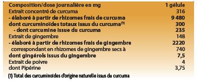 Composition Dolupérine